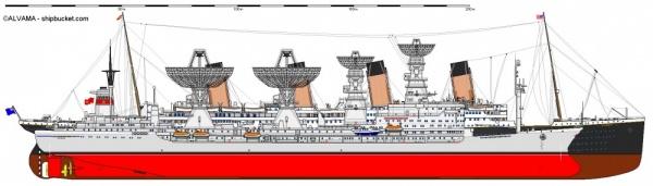 Titanic_vs_Gagarin